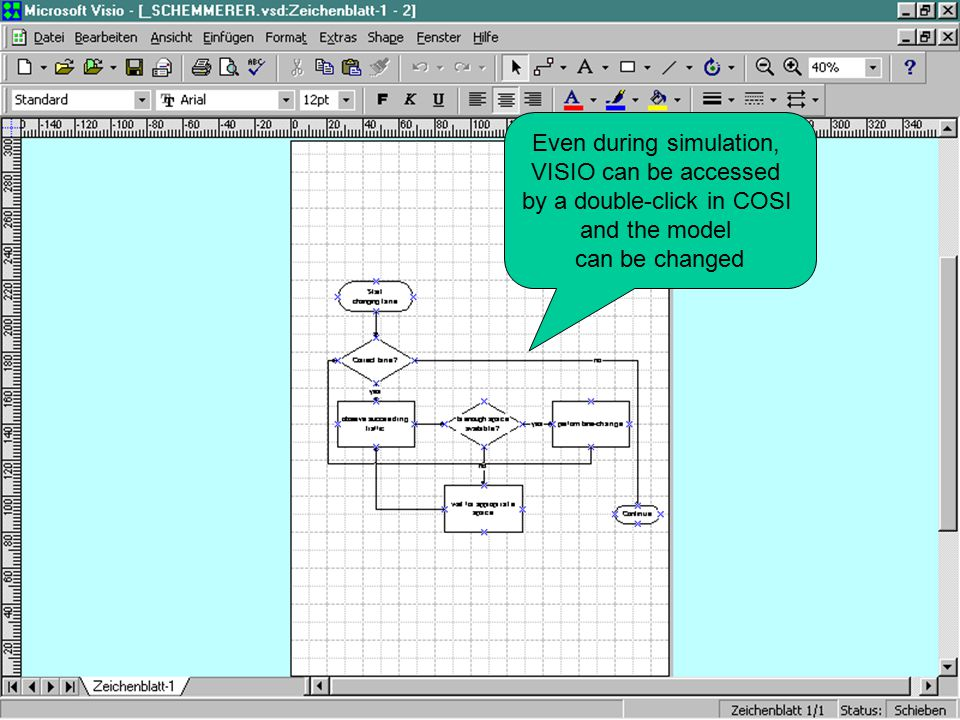 Even during simulation, VISIO can be accessed by a double-click in COSI and the model can be changed