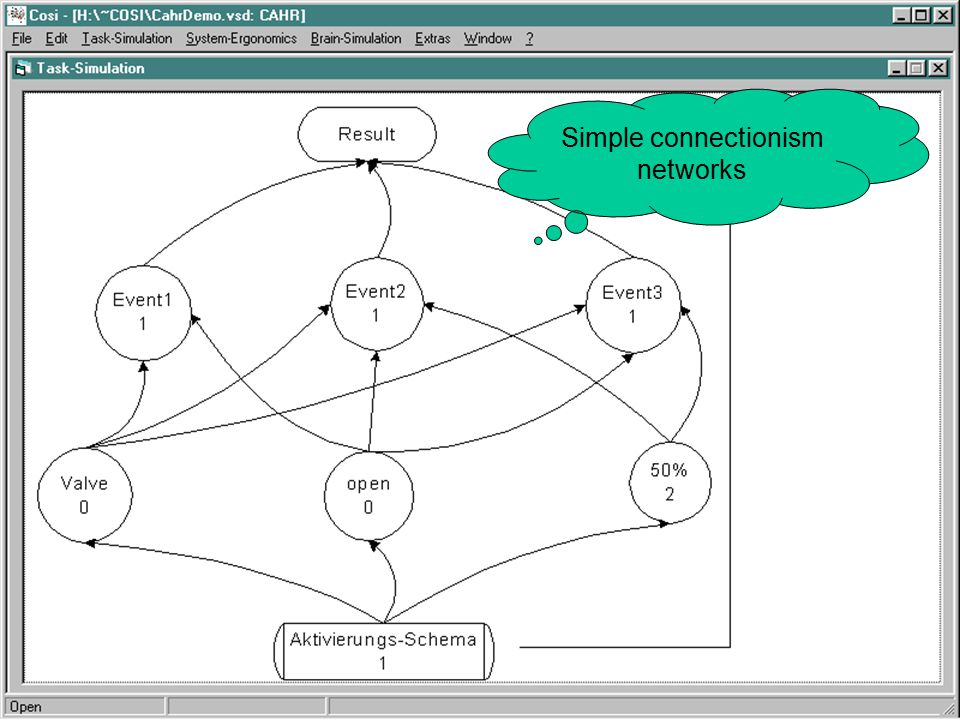 Simple connectionism networks