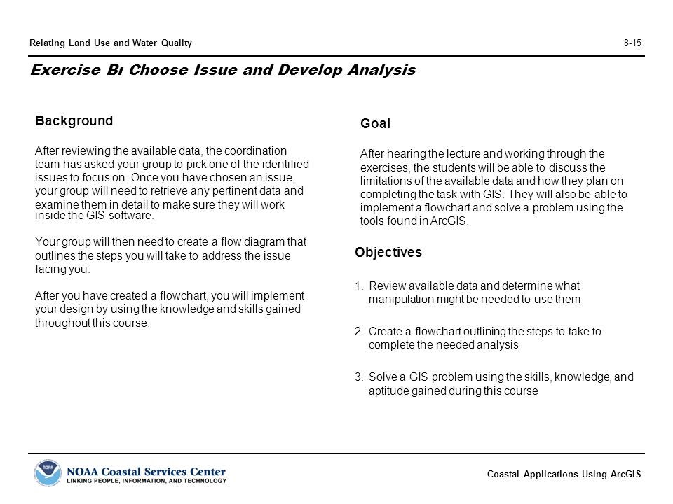 Coastal Applications Using ArcGIS Relating Land Use and Water Quality8-15 Exercise B: Choose Issue and Develop Analysis Background After reviewing the available data, the coordination team has asked your group to pick one of the identified issues to focus on.