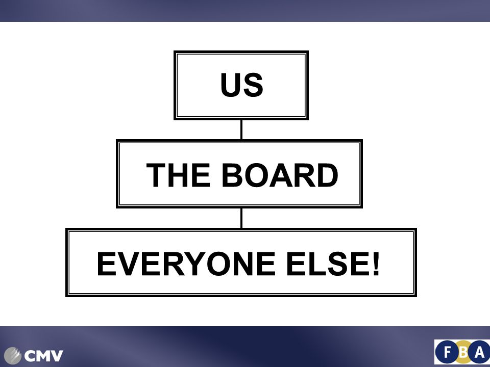 US EVERYONE ELSE! THE BOARD