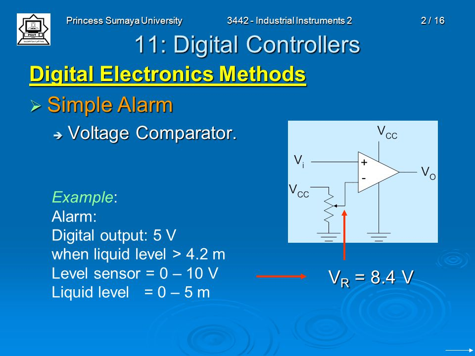 Princess Sumaya University3442 - Industrial Instruments 23 / 16 11: Digital Controllers Digital Electronics Methods  Two-Position Control Example: Temperature Controller: Output: 220 V AC Fan Turn-On: Temp.