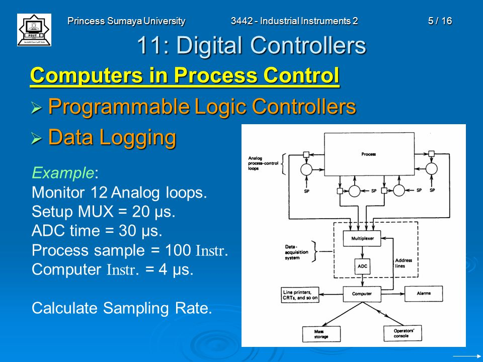 Princess Sumaya University3442 - Industrial Instruments 26 / 16 11: Digital Controllers Computers in Process Control  Programmable Logic Controllers  Data Logging Example: Monitor 12 Analog loops.