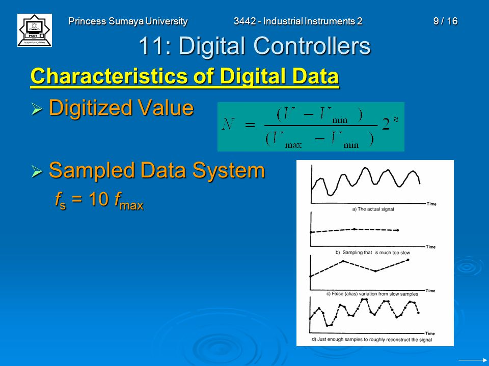 Princess Sumaya University3442 - Industrial Instruments 210 / 16 11: Digital Controllers Controller Software  Software Format Flowchart Flowchart Machine Language Machine Language Assembly Language Assembly Language High-Level Language (HLL) High-Level Language (HLL)