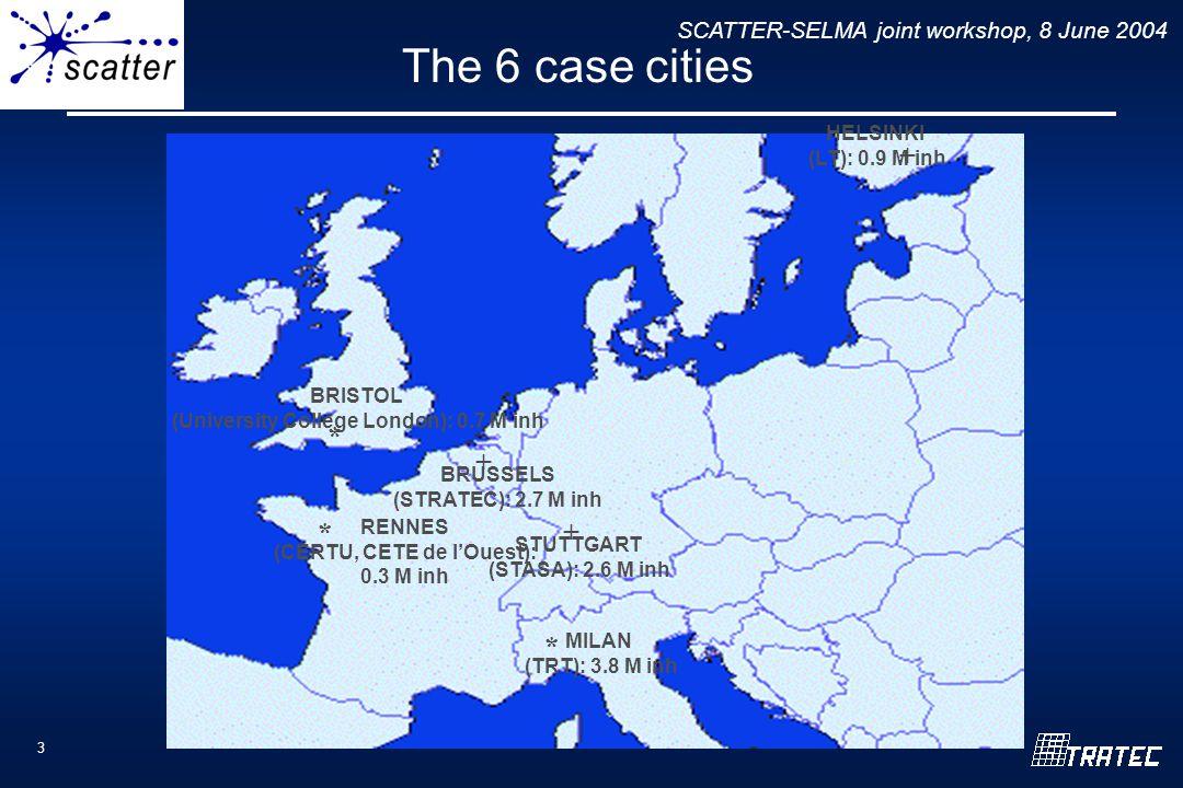 SCATTER-SELMA joint workshop, 8 June 2004 3 RENNES (CERTU, CETE de l'Ouest): 0.3 M inh BRUSSELS (STRATEC): 2.7 M inh BRISTOL (University College London): 0.7 M inh STUTTGART (STASA): 2.6 M inh MILAN (TRT): 3.8 M inh HELSINKI (LT): 0.9 M inh * +* + * + The 6 case cities