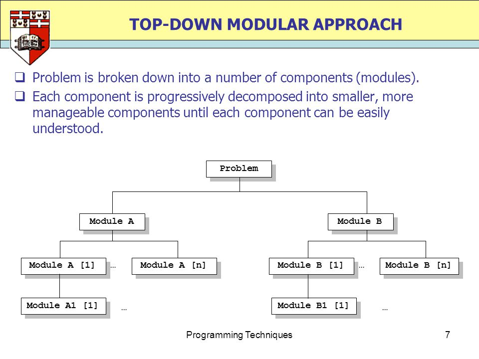 Programming Techniques7 TOP-DOWN MODULAR APPROACH  Problem is broken down into a number of components (modules).  Each component is progressively de