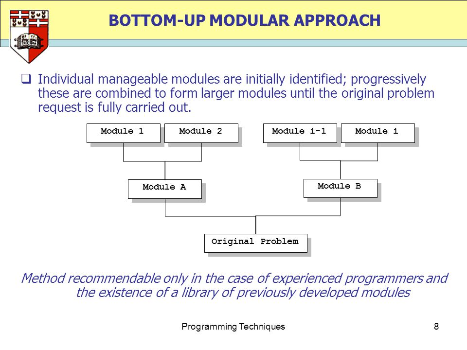 Programming Techniques8  Individual manageable modules are initially identified; progressively these are combined to form larger modules until the original problem request is fully carried out.
