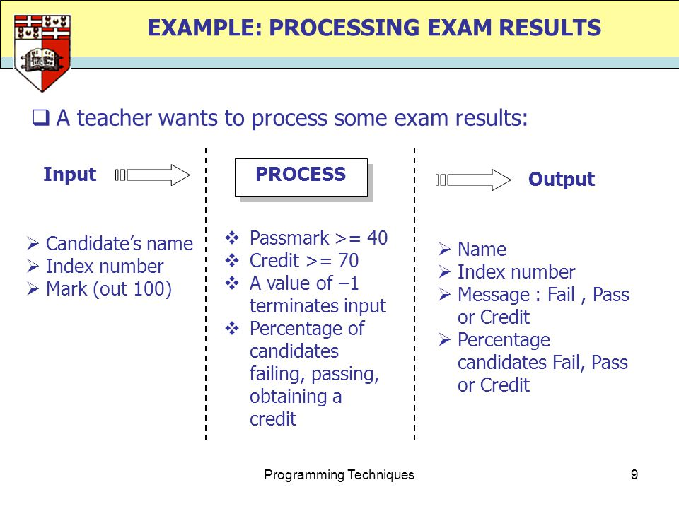 Programming Techniques9 EXAMPLE: PROCESSING EXAM RESULTS  A teacher wants to process some exam results: PROCESS Output Input  Candidate's name  Index number  Mark (out 100)  Passmark >= 40  Credit >= 70  A value of –1 terminates input  Percentage of candidates failing, passing, obtaining a credit  Name  Index number  Message : Fail, Pass or Credit  Percentage candidates Fail, Pass or Credit