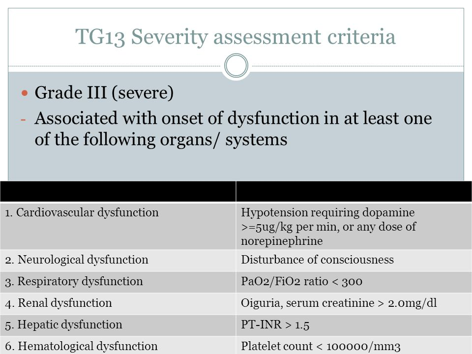 TG13 Severity assessment criteria Grade III (severe) - Associated with onset of dysfunction in at least one of the following organs/ systems 1. Cardio