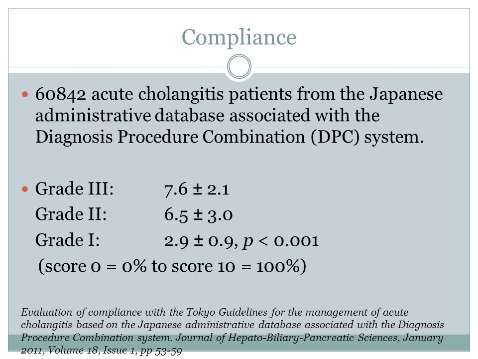 Compliance 60842 acute cholangitis patients from the Japanese administrative database associated with the Diagnosis Procedure Combination (DPC) system