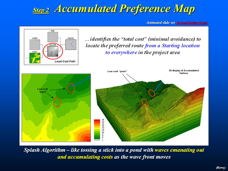 Step 1 Discrete Preference Map (Berry) Calibration Weighting HDensity RProximity SAreas VExposure