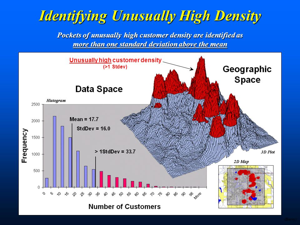 Point Density Analysis Point Density analysis identifies the number of customers within a specified distance of each grid location (Berry) Roving Window (count)