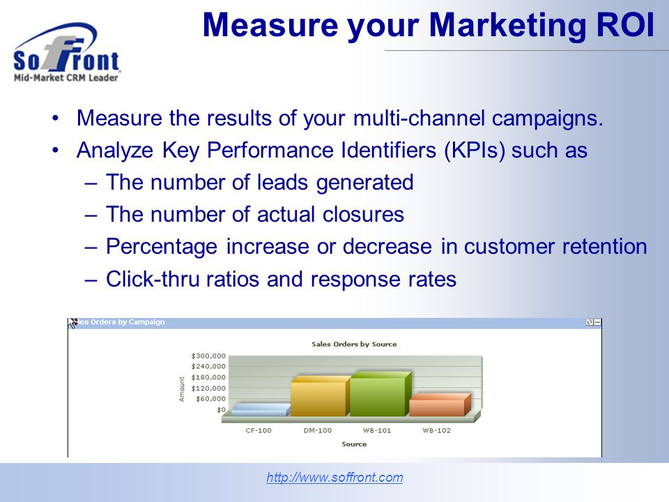 Measure your Marketing ROI Measure the results of your multi-channel campaigns.