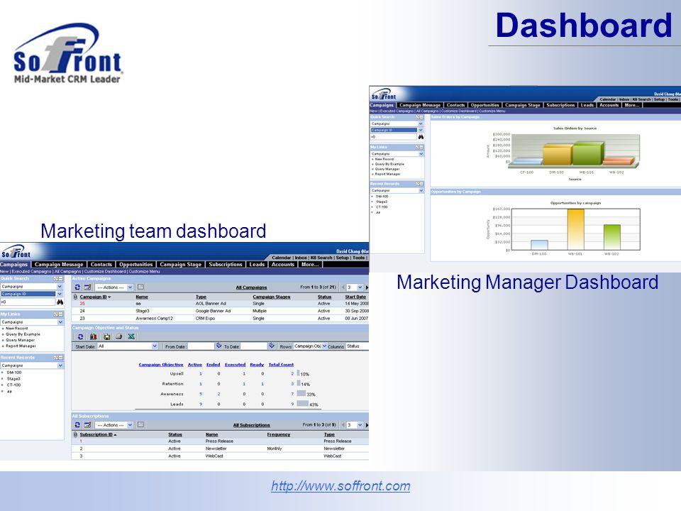 Dashboard http://www.soffront.com Marketing team dashboard Marketing Manager Dashboard
