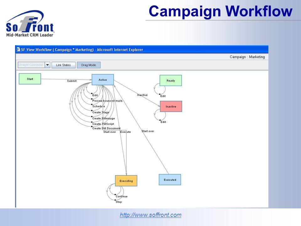 Campaign Workflow http://www.soffront.com