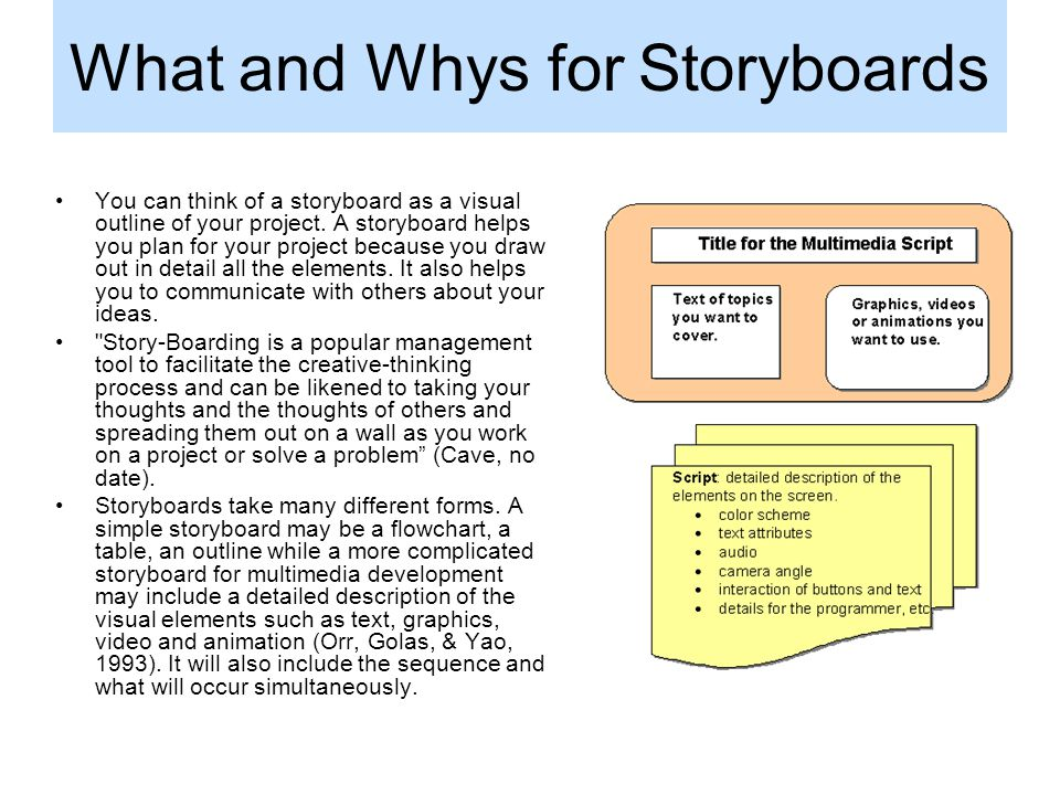 What and Whys for Storyboards You can think of a storyboard as a visual outline of your project.