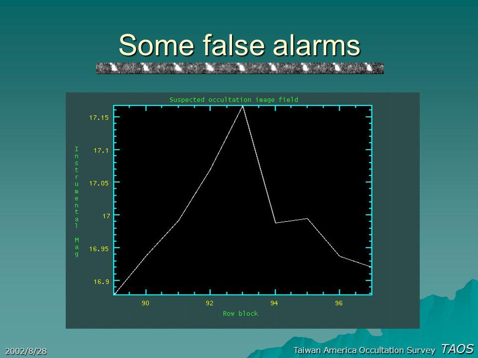 Taiwan America Occultation Survey TAOS 2002/8/28 Some false alarms