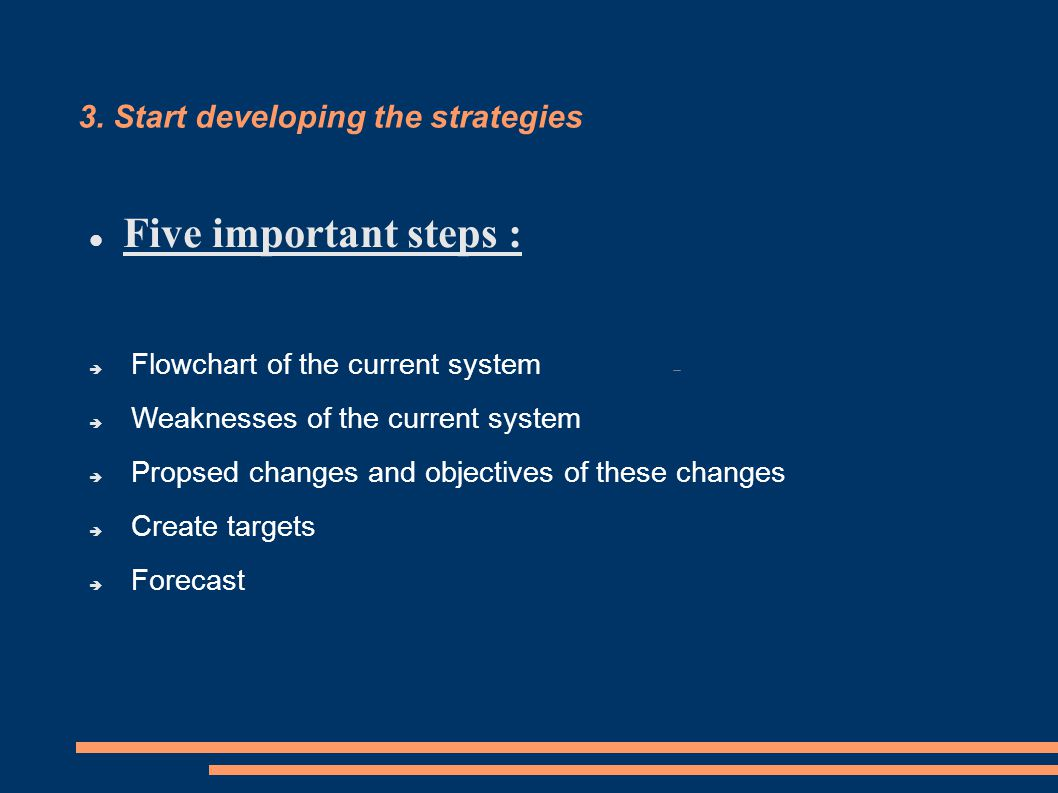 3. Start developing the strategies Five important steps :  Flowchart of the current system  Weaknesses of the current system  Propsed changes and o