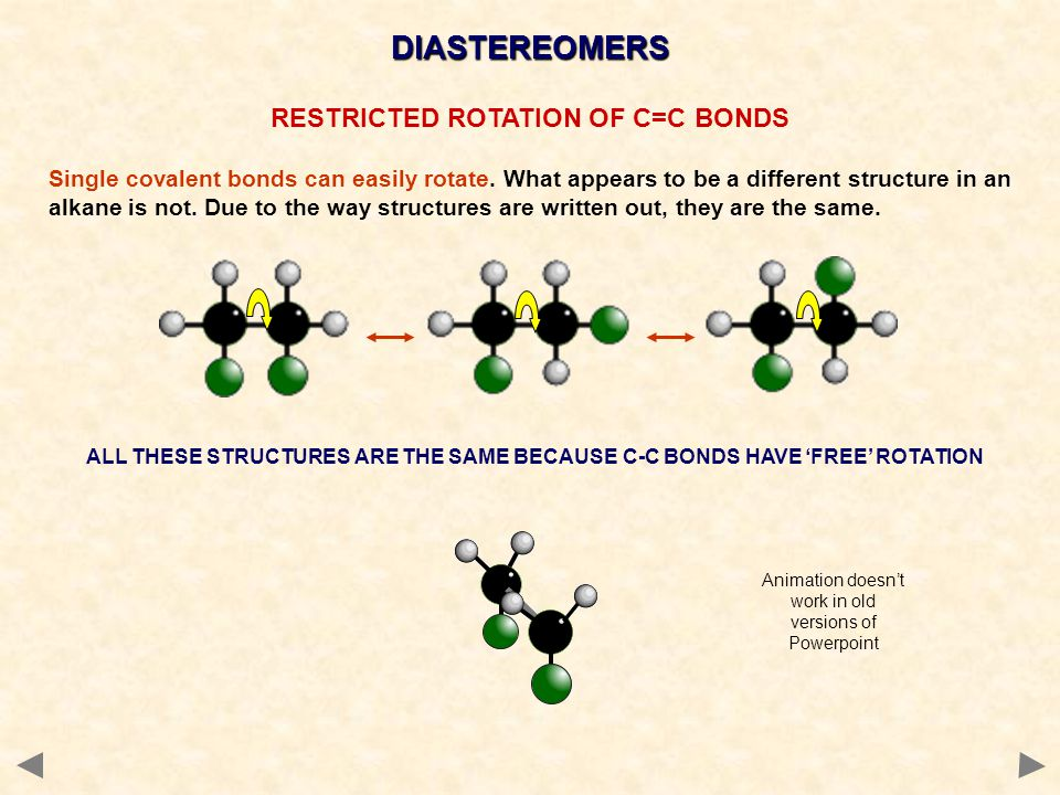 DIASTEREOMERS RESTRICTED ROTATION OF C=C BONDS Single covalent bonds can easily rotate.