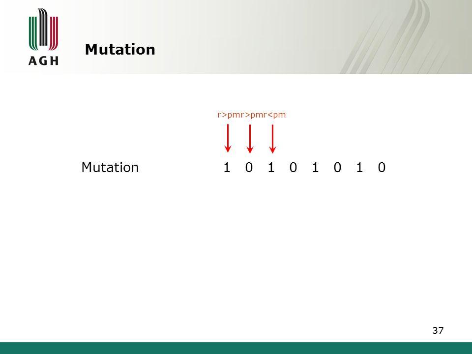 Mutation Mutation1 0 1 0 1 0 1 0 r>pm r<pm 37