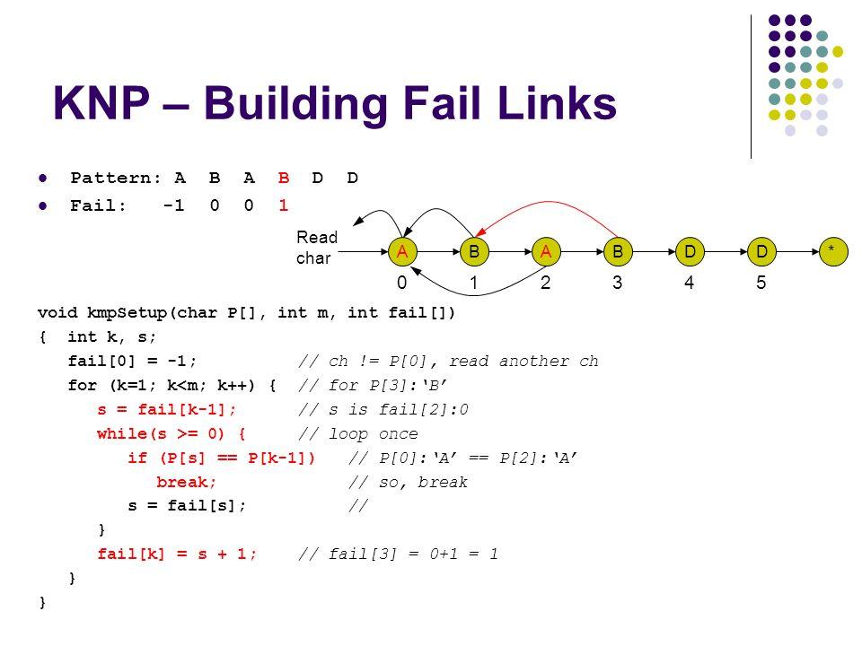 KNP – Building Fail Links Pattern: A B A B D D Fail: -1 0 0 1 void kmpSetup(char P[], int m, int fail[]) { int k, s; fail[0] = -1; // ch != P[0], read another ch for (k=1; k<m; k++) { // for P[3]:'B' s = fail[k-1]; // s is fail[2]:0 while(s >= 0) { // loop once if (P[s] == P[k-1]) // P[0]:'A' == P[2]:'A' break; // so, break s = fail[s]; // } fail[k] = s + 1; // fail[3] = 0+1 = 1 } Read char 012345 ABABDD*
