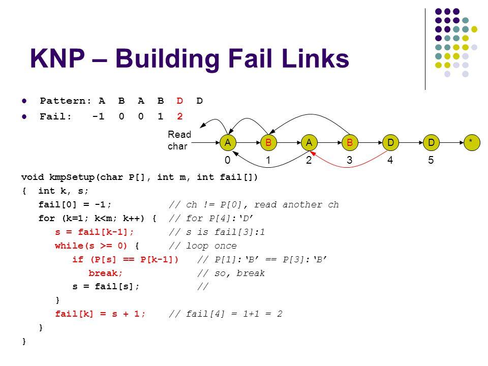 KNP – Building Fail Links Pattern: A B A B D D Fail: -1 0 0 1 2 void kmpSetup(char P[], int m, int fail[]) { int k, s; fail[0] = -1; // ch != P[0], read another ch for (k=1; k<m; k++) { // for P[4]:'D' s = fail[k-1]; // s is fail[3]:1 while(s >= 0) { // loop once if (P[s] == P[k-1]) // P[1]:'B' == P[3]:'B' break; // so, break s = fail[s]; // } fail[k] = s + 1; // fail[4] = 1+1 = 2 } Read char 012345 ABABDD*