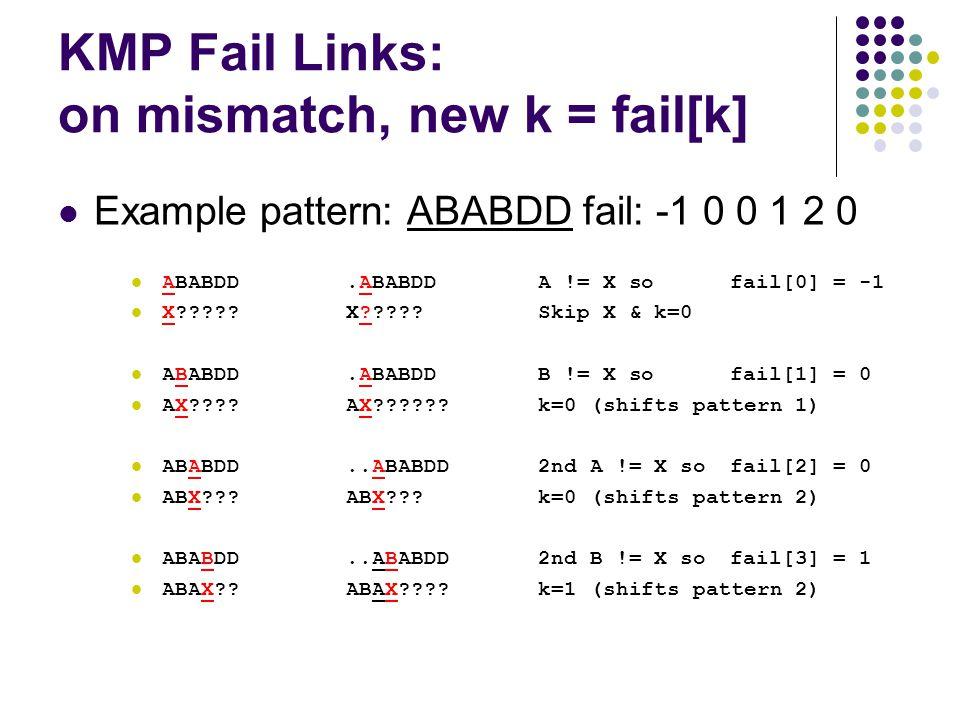 KMP Fail Links: on mismatch, new k = fail[k] Example pattern: ABABDD fail: -1 0 0 1 2 0 ABABDD.ABABDDA != X sofail[0] = -1 X X Skip X & k=0 ABABDD.ABABDDB != X sofail[1] = 0 AX AX k=0 (shifts pattern 1) ABABDD..ABABDD2nd A != X sofail[2] = 0 ABX ABX k=0 (shifts pattern 2) ABABDD..ABABDD2nd B != X sofail[3] = 1 ABAX ABAX k=1 (shifts pattern 2)