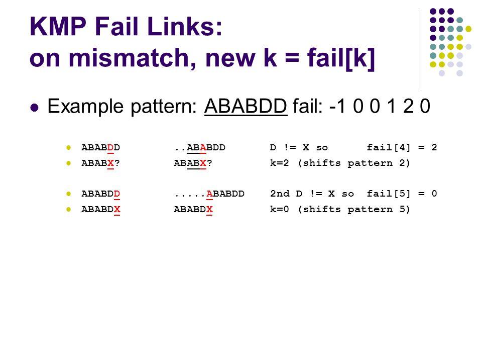 KMP Fail Links: on mismatch, new k = fail[k] Example pattern: ABABDD fail: -1 0 0 1 2 0 ABABDD..ABABDDD != X sofail[4] = 2 ABABX ABABX k=2 (shifts pattern 2) ABABDD.....ABABDD2nd D != X sofail[5] = 0 ABABDXABABDXk=0 (shifts pattern 5)