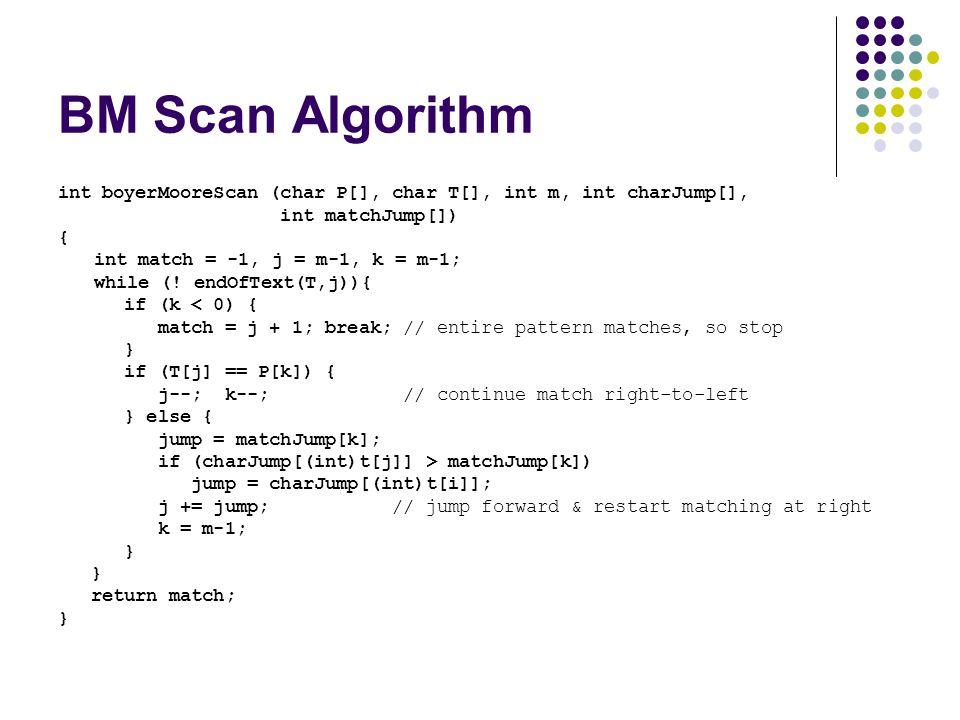BM Scan Algorithm int boyerMooreScan (char P[], char T[], int m, int charJump[], int matchJump[]) { int match = -1, j = m-1, k = m-1; while (.