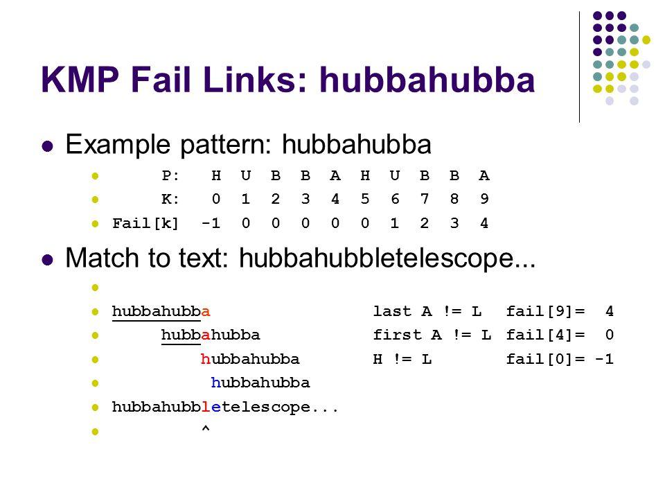 KMP Fail Links: hubbahubba Example pattern: hubbahubba P: H U B B A H U B B A K: 0 1 2 3 4 5 6 7 8 9 Fail[k] -1 0 0 0 0 0 1 2 3 4 Match to text: hubbahubbletelescope...