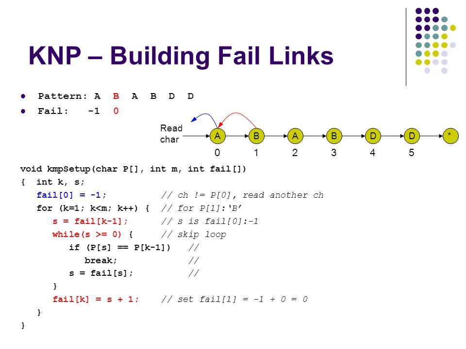 KNP – Building Fail Links Pattern: A B A B D D Fail: -1 0 void kmpSetup(char P[], int m, int fail[]) { int k, s; fail[0] = -1; // ch != P[0], read another ch for (k=1; k<m; k++) { // for P[1]:'B' s = fail[k-1]; // s is fail[0]:-1 while(s >= 0) { // skip loop if (P[s] == P[k-1]) // break; // s = fail[s]; // } fail[k] = s + 1; // set fail[1] = -1 + 0 = 0 } Read char 012345 ABABDD*