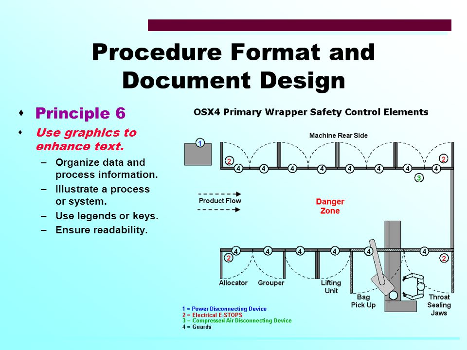  Principle 6  Use graphics to enhance text. –Organize data and process information.
