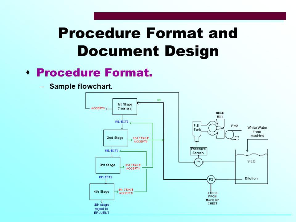  Procedure Format. –Sample flowchart.