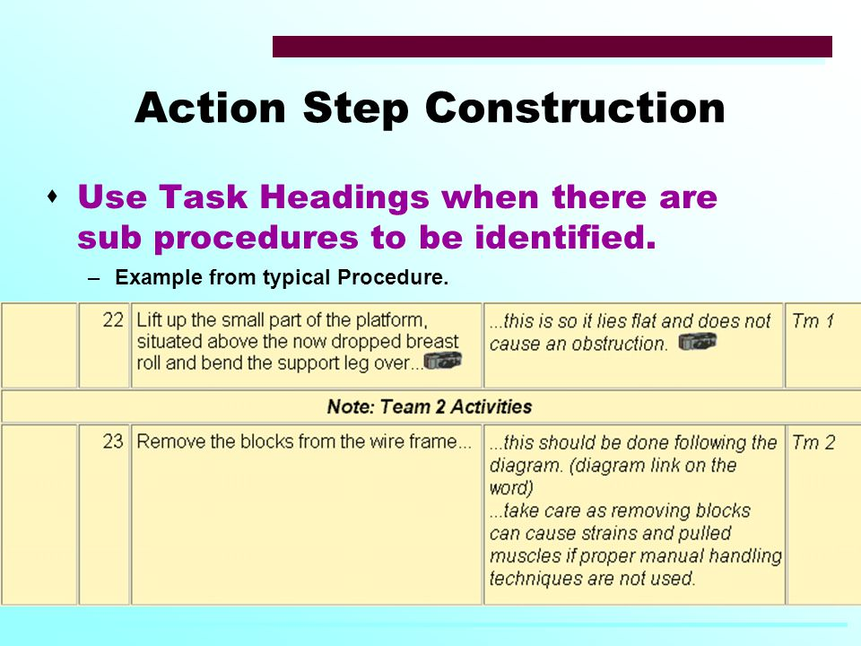 Action Step Construction  Use Task Headings when there are sub procedures to be identified.