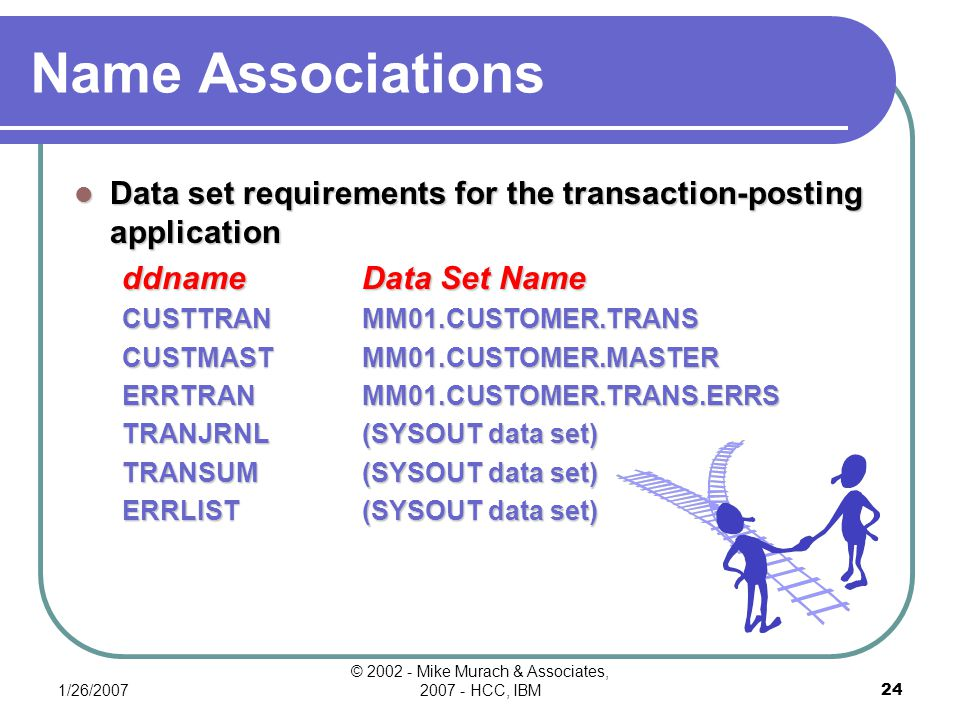 1/26/2007 © 2002 - Mike Murach & Associates, 2007 - HCC, IBM23 Figure 4-18a Book Example System flowchart for the transaction-posting application