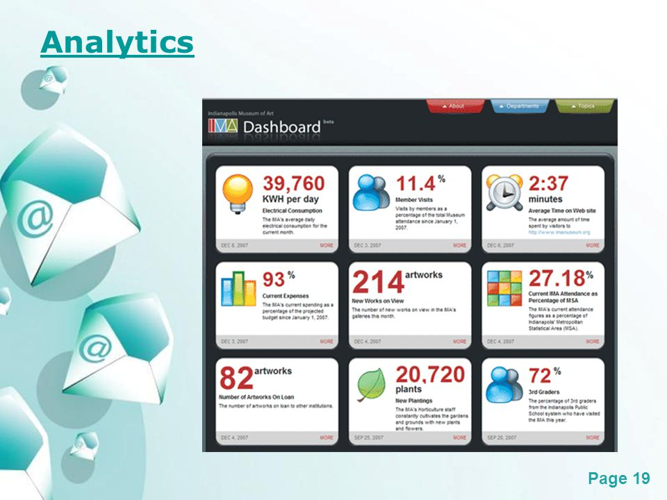 Powerpoint Templates Page 19 Analytics