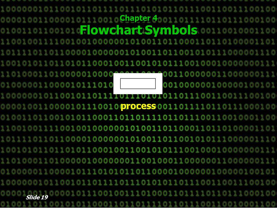 Slide 19 Chapter 4 Flowchart Symbols process