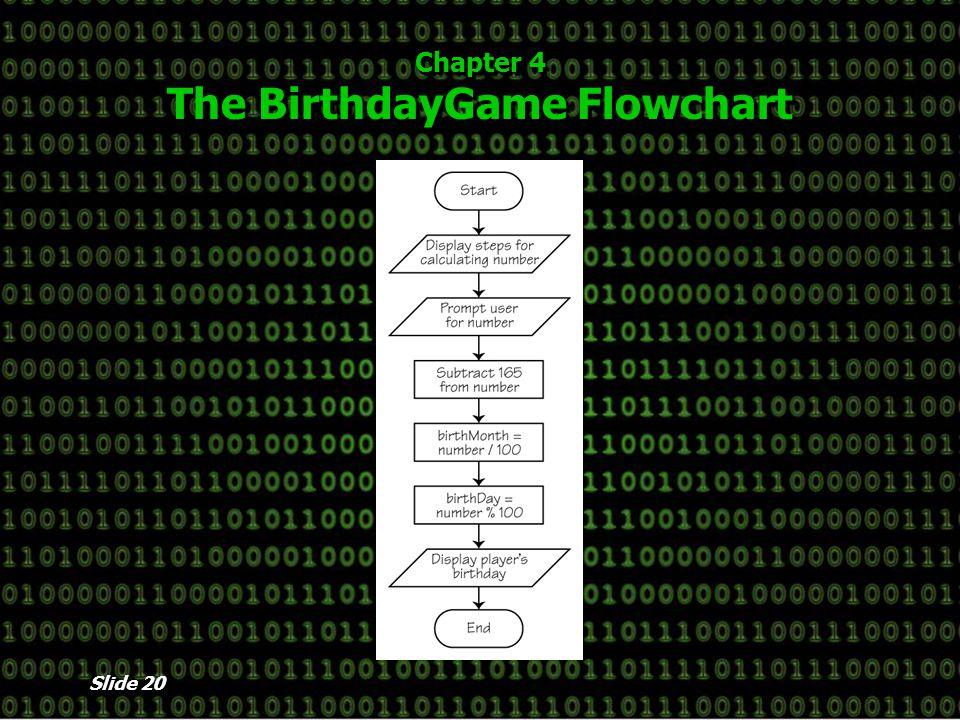 Slide 20 Chapter 4 The BirthdayGame Flowchart
