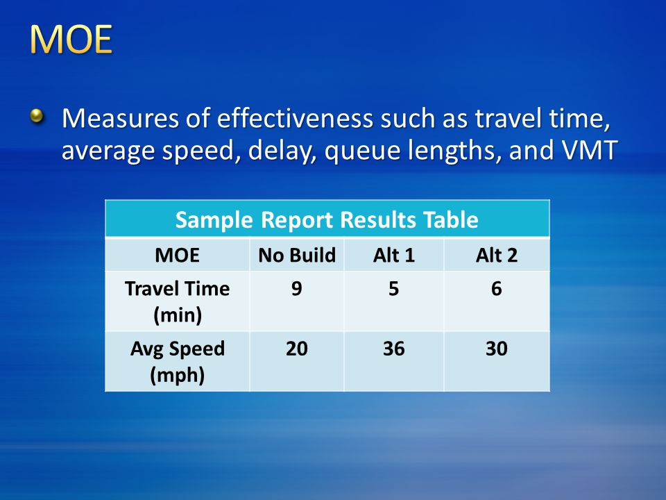 Measures of effectiveness such as travel time, average speed, delay, queue lengths, and VMT Sample Report Results Table MOENo BuildAlt 1Alt 2 Travel Time (min) 956 Avg Speed (mph) 203630