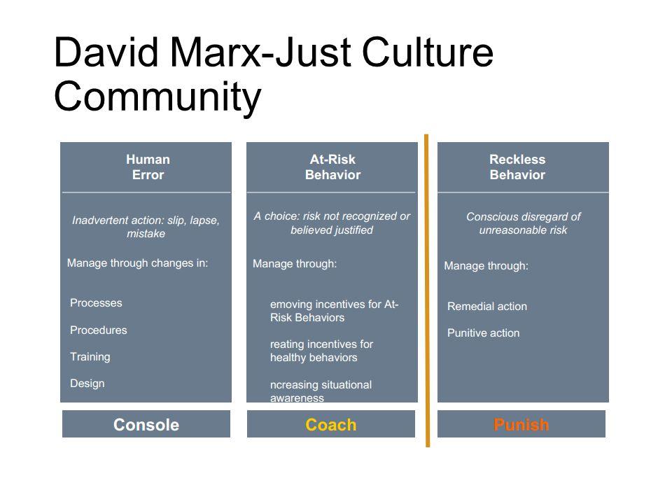 David Marx-Just Culture Community