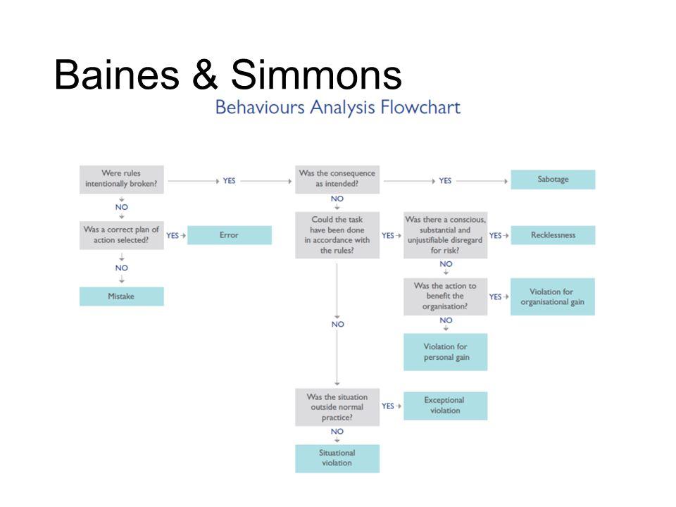 Baines & Simmons