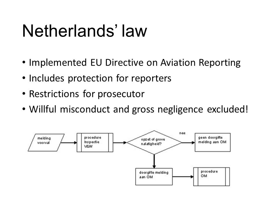 Netherlands' law Implemented EU Directive on Aviation Reporting Includes protection for reporters Restrictions for prosecutor Willful misconduct and g