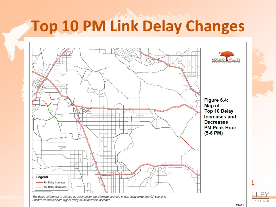 Top 10 PM Link Delay Changes