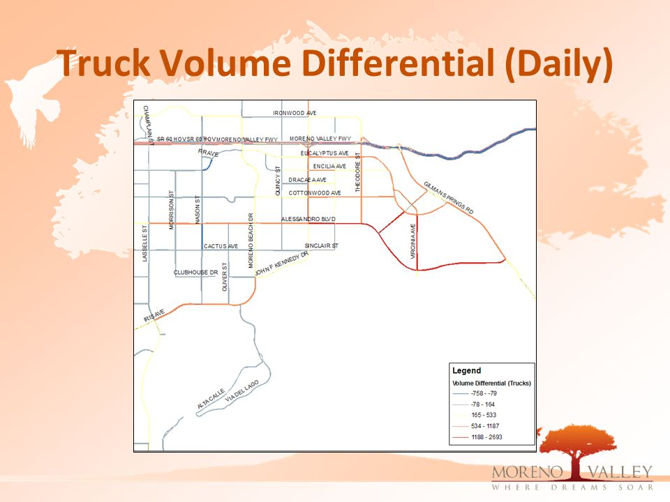 Truck Volume Differential (Daily)