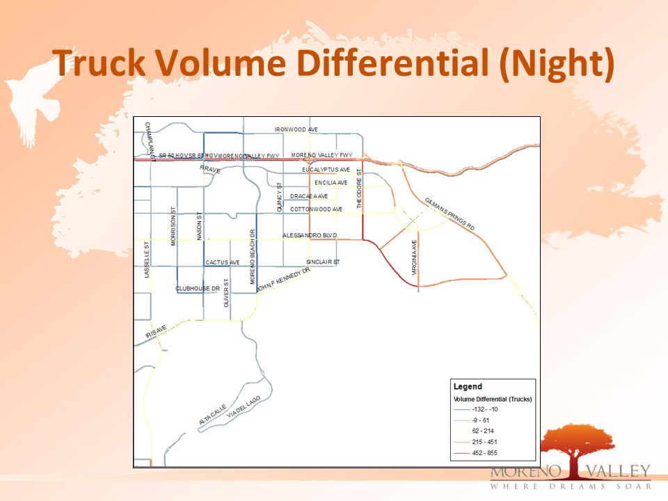 Truck Volume Differential (Night)