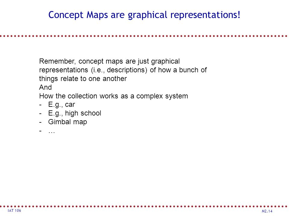 M2.14 IAT 106 Concept Maps are graphical representations.
