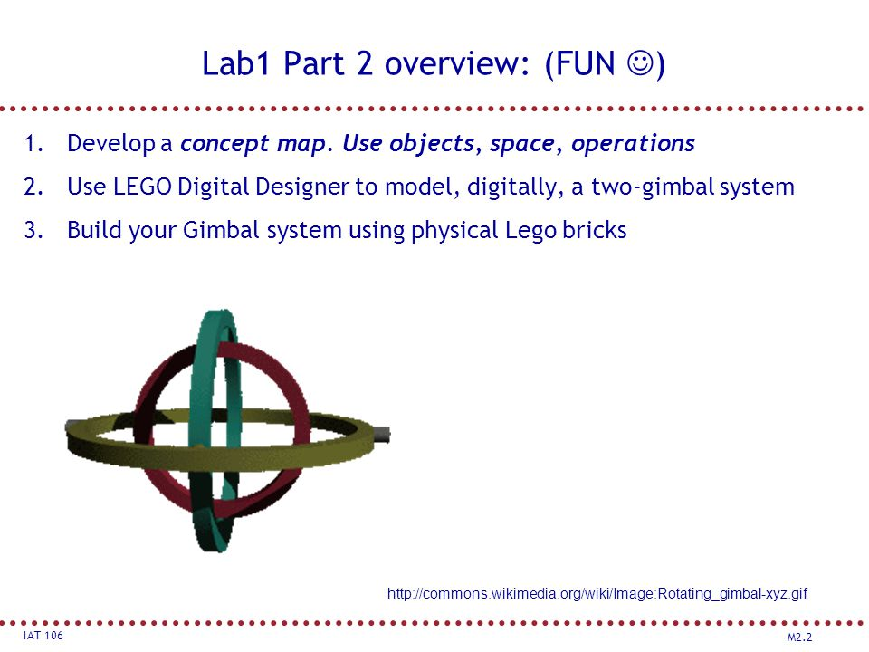 M2.2 IAT 106 Lab1 Part 2 overview: (FUN ) 1.Develop a concept map.