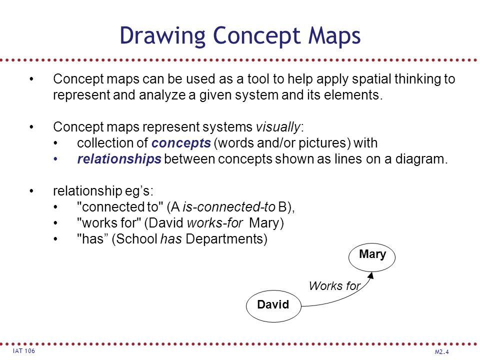 M2.4 IAT 106 Drawing Concept Maps Concept maps can be used as a tool to help apply spatial thinking to represent and analyze a given system and its elements.