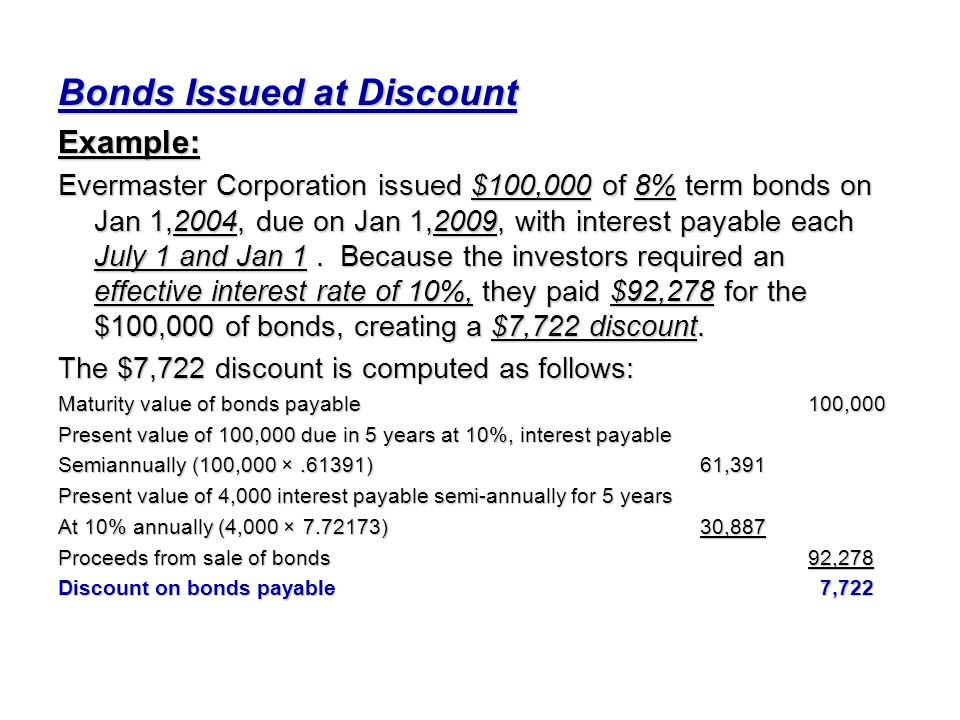 Bonds Issued at Discount Example: Evermaster Corporation issued $100,000 of 8% term bonds on Jan 1,2004, due on Jan 1,2009, with interest payable each