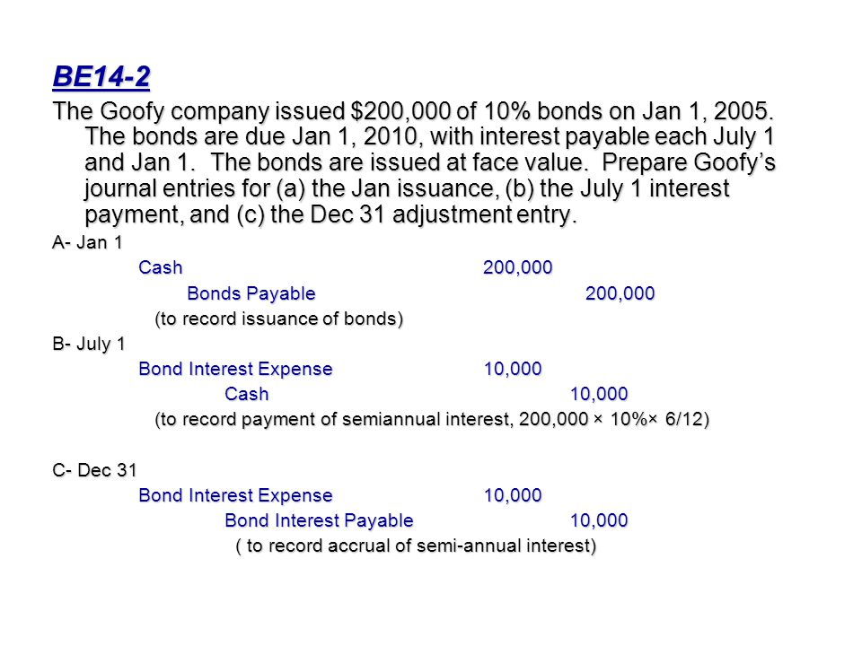 BE14-2 The Goofy company issued $200,000 of 10% bonds on Jan 1, 2005. The bonds are due Jan 1, 2010, with interest payable each July 1 and Jan 1. The