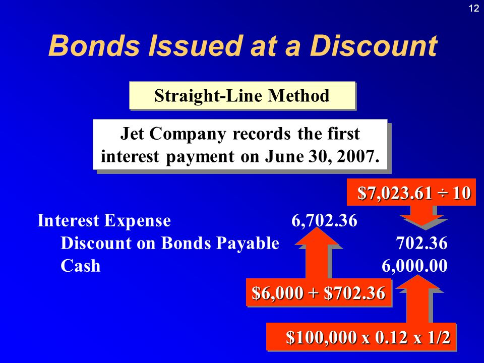 12 Jet Company records the first interest payment on June 30, 2007.
